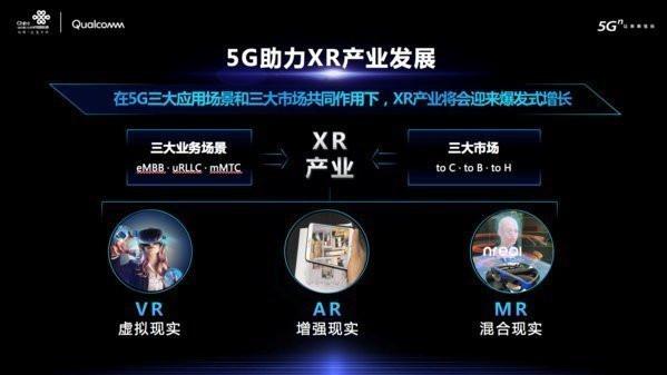 Nreal 携手中国联通布局400家5G体验中心XR展示试点