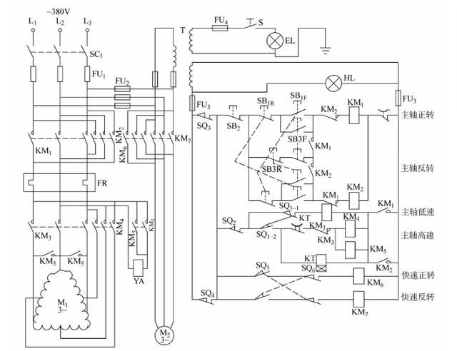10,t68型卧式镗床控制电路
