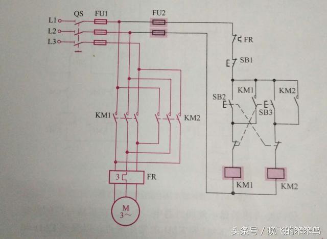 首先是使接在正转控制线路中的sb3的常闭触点断开,于是,正转接触器km1