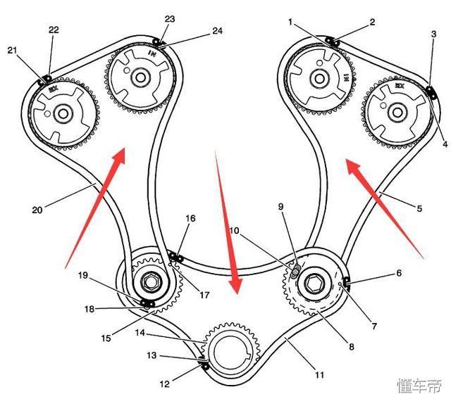 别克3.0v6发动机正时校对方法,不用专用工具凯迪拉克雪佛兰通用