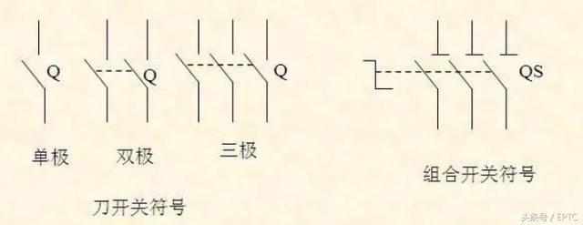 开关,一般符号  暗装,密闭,防爆符号已取消 双极开关  该符号系gb