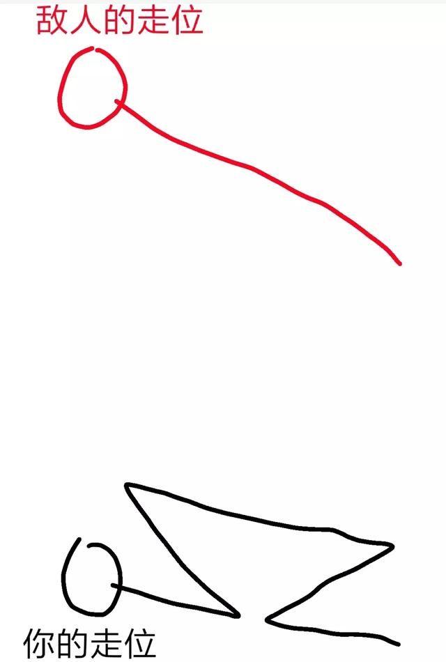 简笔画 手绘 线稿 640_950 竖版 竖屏图片