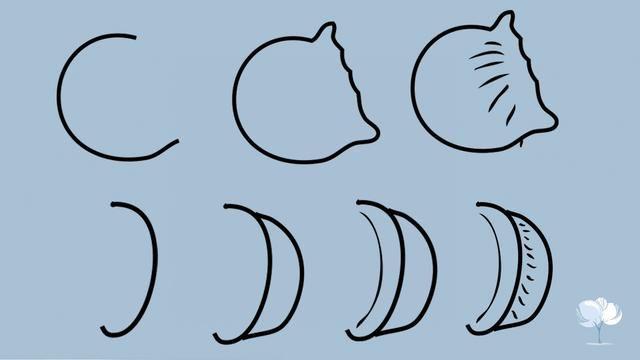 冬至日,来一波饺子简笔画,赶紧学起来吧!