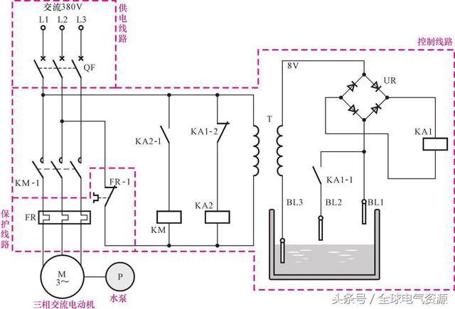 辅助继电器ka2,交流接触器km,桥式整流电路ur为带有继电器的电动机