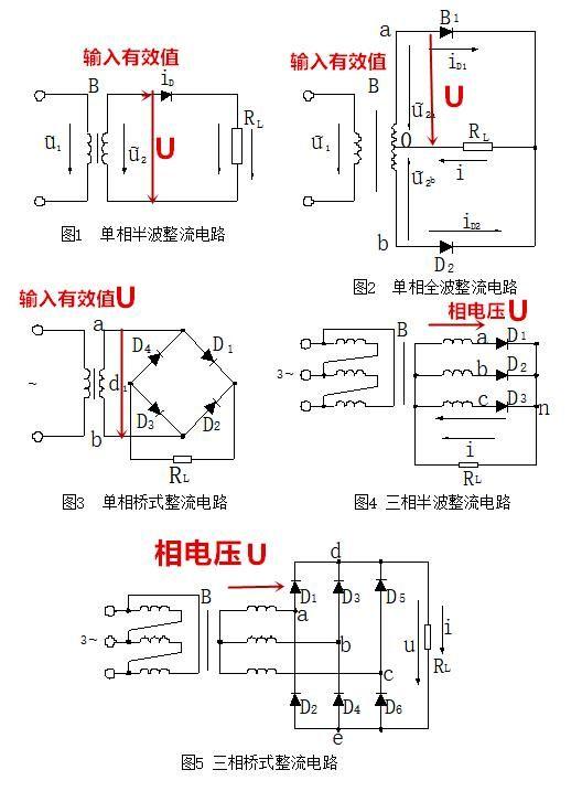 二极管,可控硅,电子管,发电机整流之差别超级有用