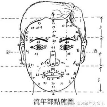 耳朵:位置静态有毒表情包有痣v耳朵看看,全面相对照,图解你是哪图片