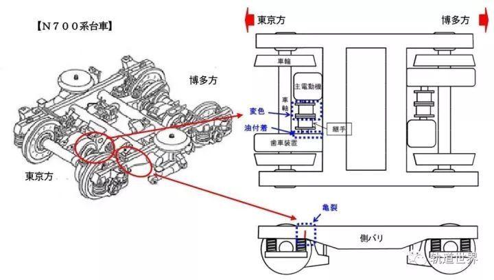 日本新干线重大事故,高速行驶中列车转向架开裂