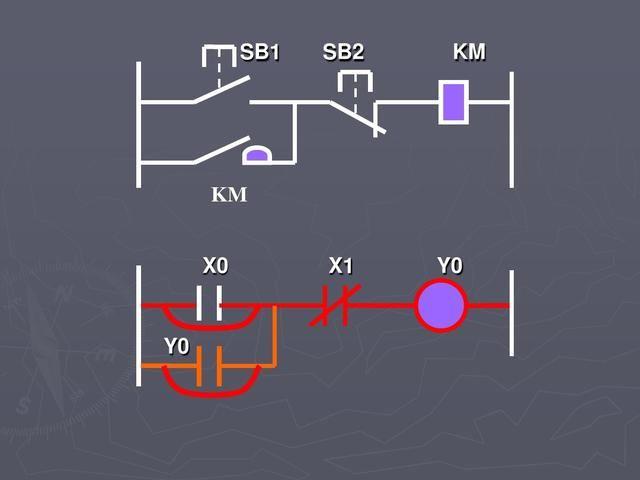 接触器自锁电路和plc梯形图放在一起,一步步解析,这下
