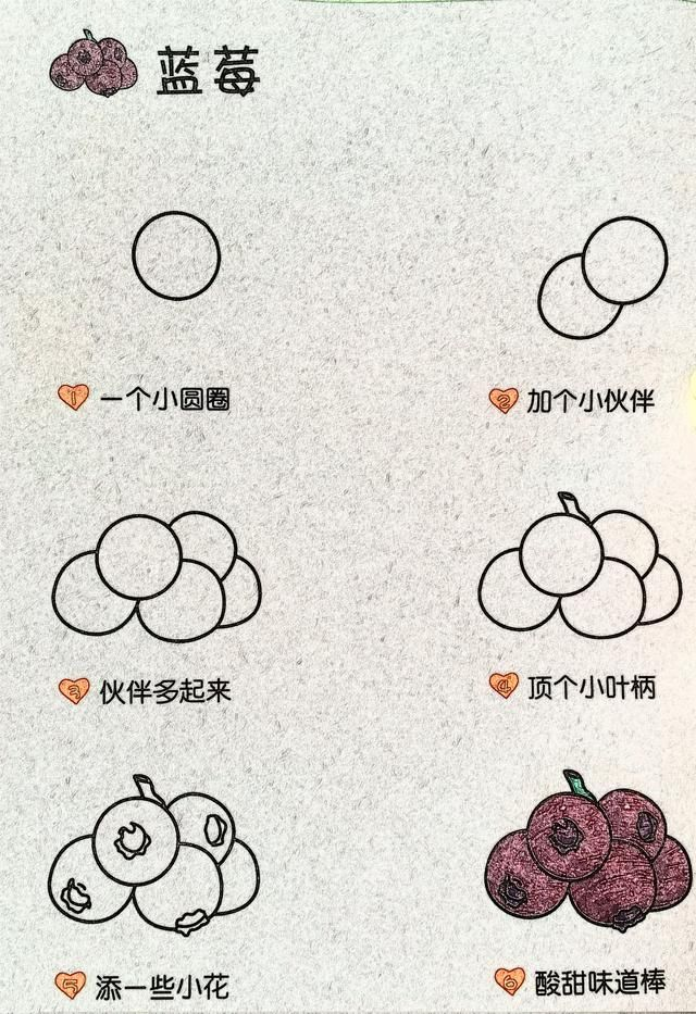 儿童简笔画大全第二集,香蕉莲藕青椒桃子蓝莓桔子菠萝