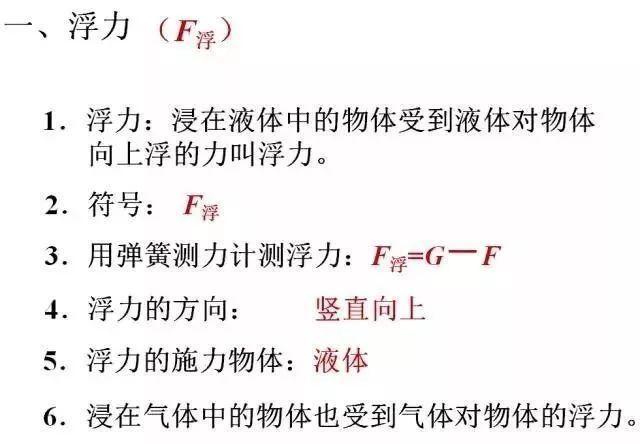 鬼才老师:把初中物理编成30道易错题,吃透,成绩直逼100分!