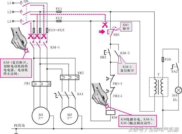 搞清楚工业电气设备控制线路的控制关系
