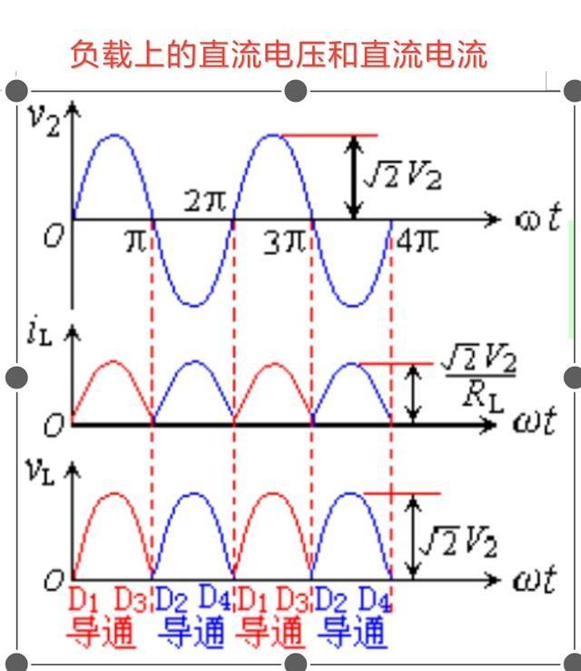 输出电压是单相脉动电压.