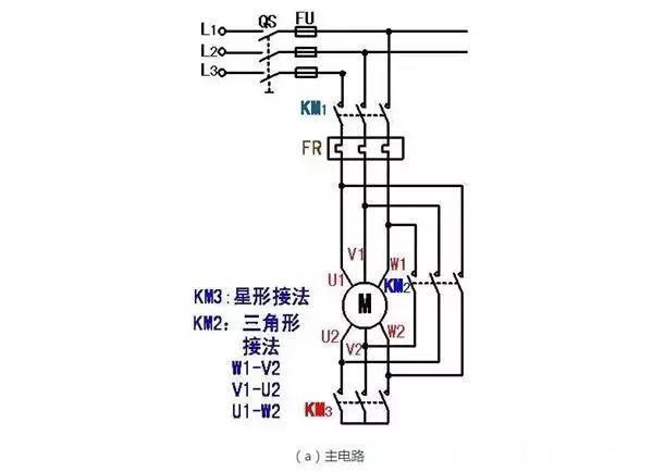 画plc的外部接线图 (a)主电路 (b)plc的i/o接线图 电动机的y-△降压