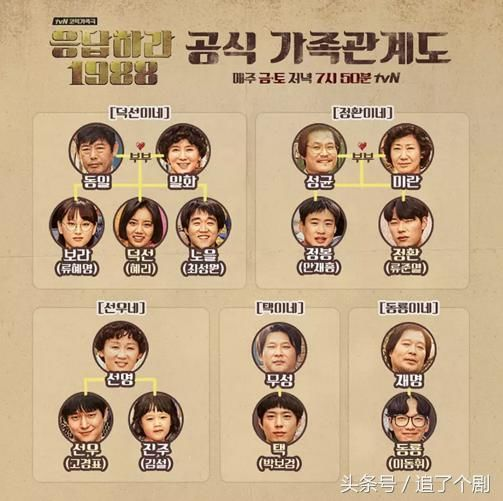 6的韩剧《请回答1988》,好看到舍不得快进!图片图片