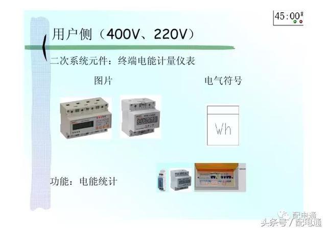 超级面的|最全图纸电力系统配电实物与符号对160干货设计平四房图片