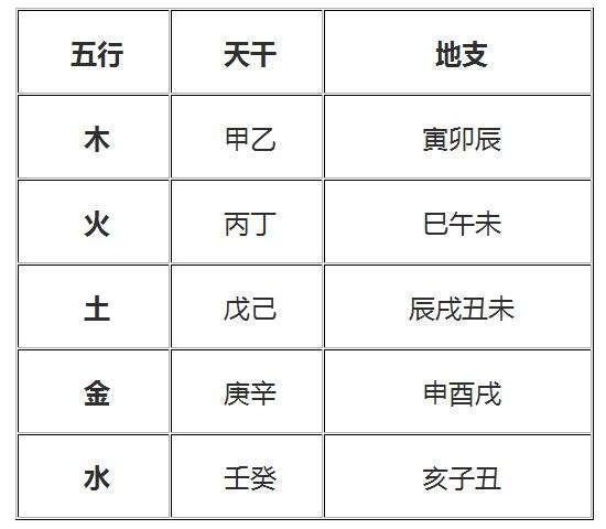 八字五行粹cc_王鹤历的名字五行八字占多少分