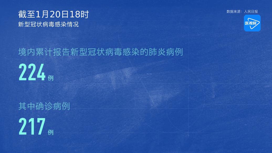 一分钟看懂:武汉新型冠状病毒