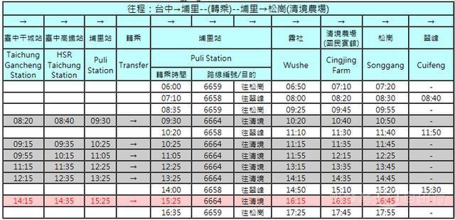台湾环岛交秘籍,这有你所有的想要自由行攻略丽江香格里拉泸沽湖v环岛通篇图片