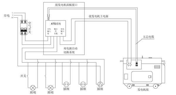 柴油发电机与ats的连接使用方法