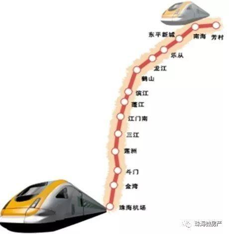 鹤山轻轨站规划图