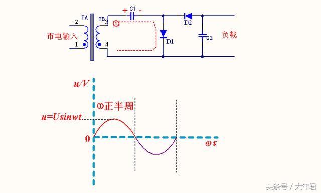 如何获得较高的直流电压,二倍压整流告诉你这样可以实现