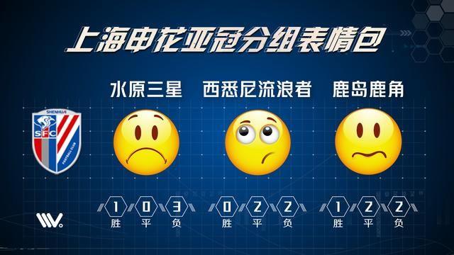 申花球队中超v球队心态:上港亚冠表情各异呗图表情包看看