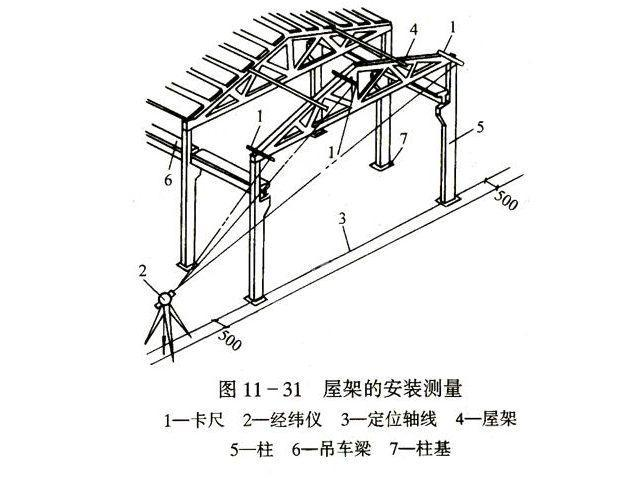 工程图 简笔画 平面图 手绘 线稿 628_478