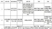 北京非京籍随迁子女高考十项解决方案