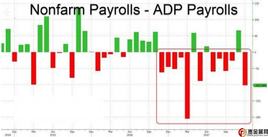 非农业就业率大战燃爆市场 金价行情图上演一夜惊魂!