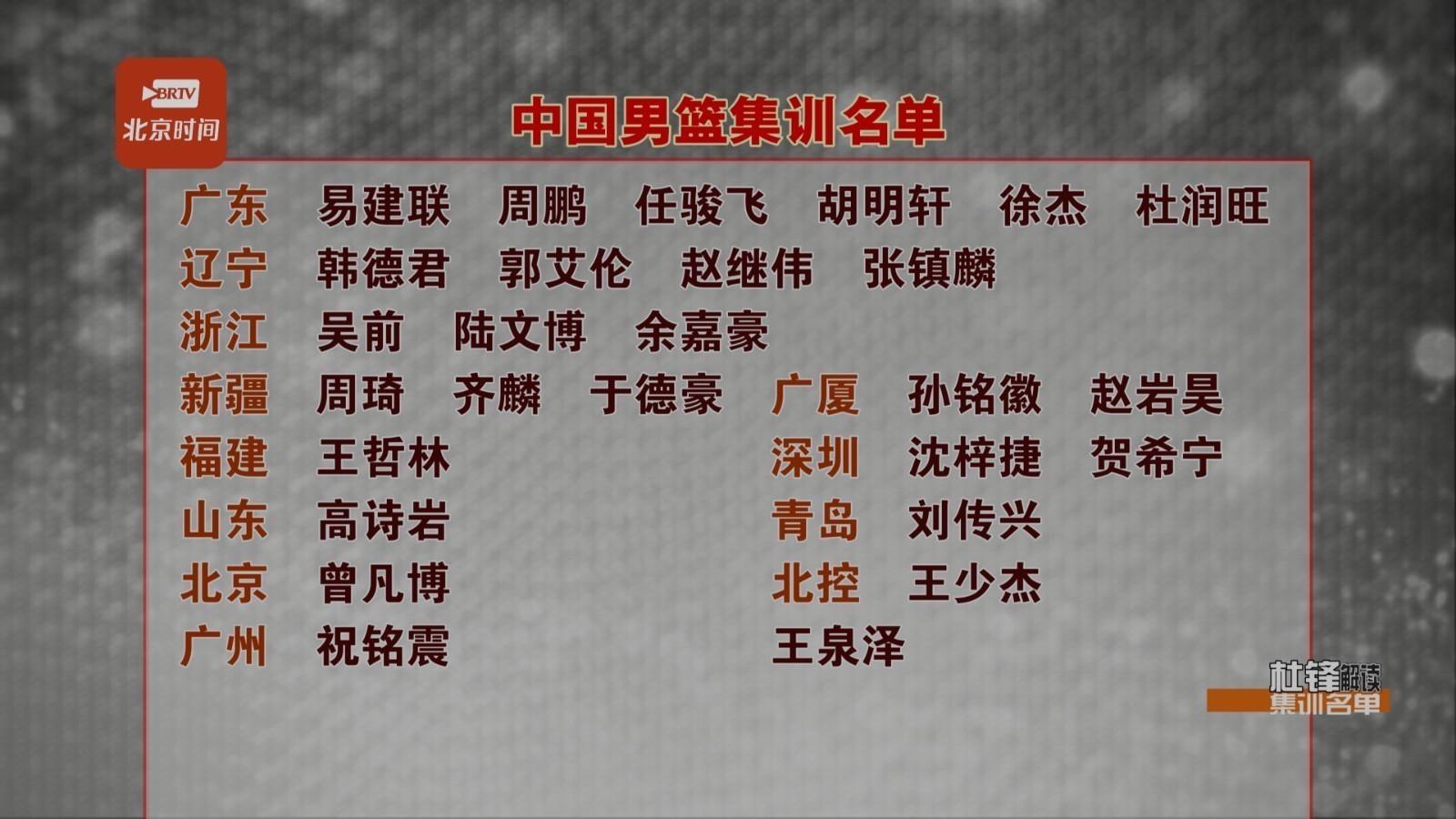 杜锋解读男篮集训名单 易建联在国家队舞台完成复出令人期待