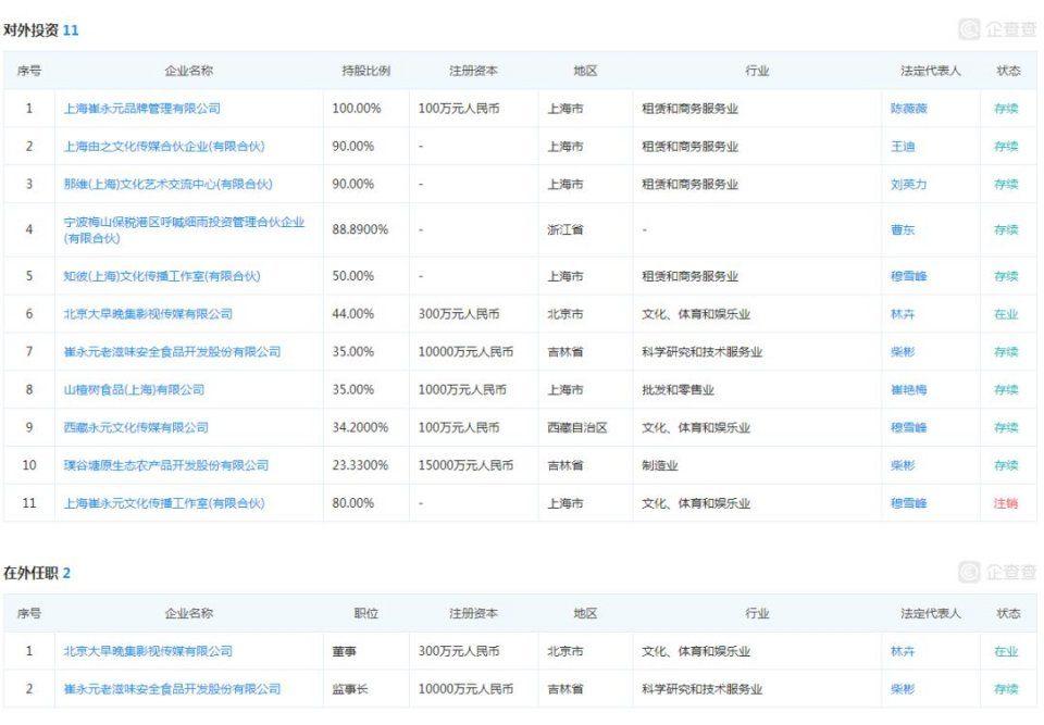崔永元来真的这些商标他势在必得_凤凰彩票app下载