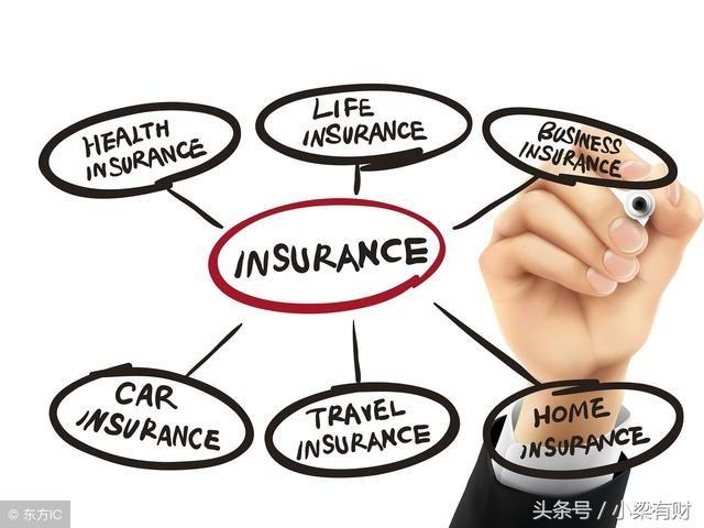 保险买多少合适?先从年交保费多少开始核算