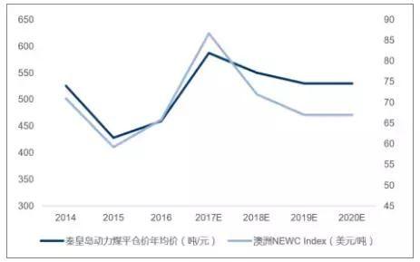 2017年中国煤炭行业发展概况及未来发展趋势