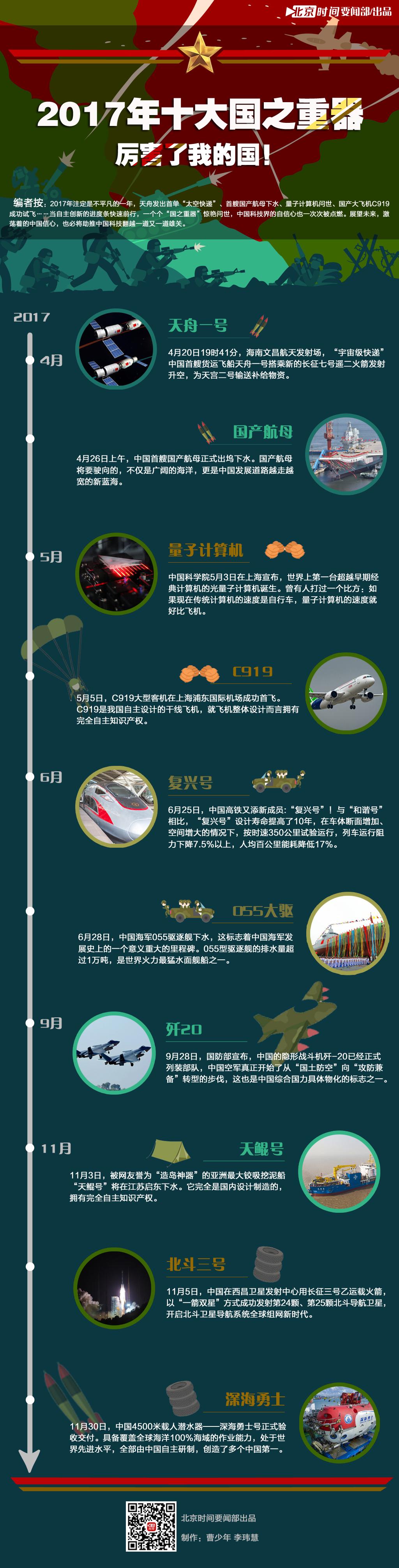 """厉害了我的国 这十大""""镇国重器""""震惊了世界!!! - 周公乐 - xinhua8848 的博客"""