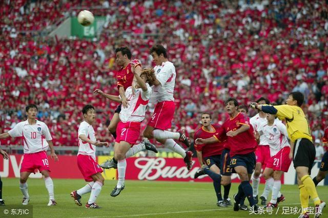 国际足联人均足球水平排名:冰岛第二,卡塔尔第